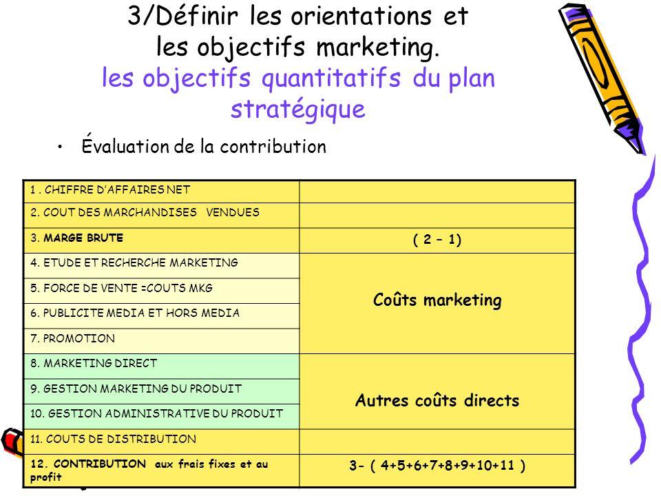3/Définir les orientations et les objectifs marketing. les objectifs quantitatifs du plan stratégique Évaluation de la contribution 1. CHIFFRE DAFFAIR