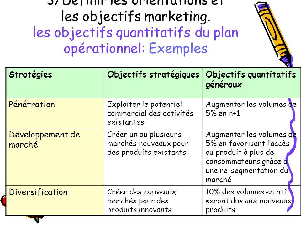 3/Définir les orientations et les objectifs marketing. les objectifs quantitatifs du plan opérationnel: Exemples StratégiesObjectifs stratégiquesObjec