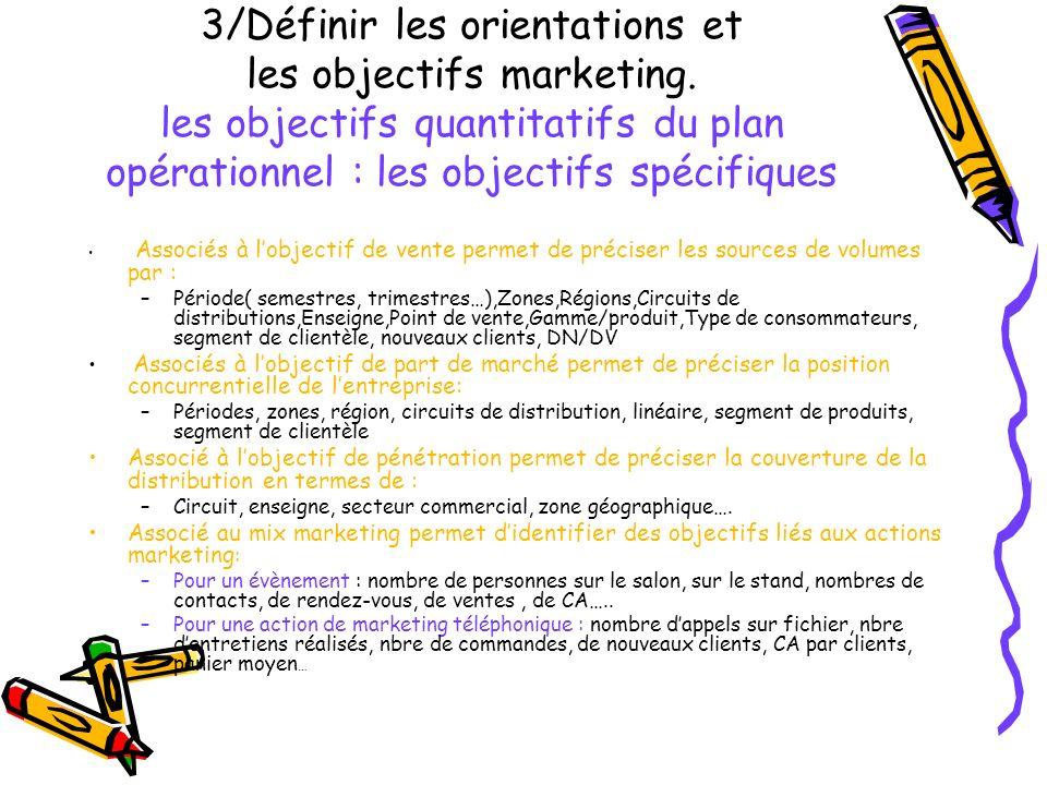 3/Définir les orientations et les objectifs marketing. les objectifs quantitatifs du plan opérationnel : les objectifs spécifiques Associés à lobjecti