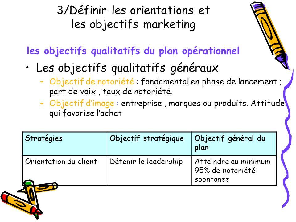 3/Définir les orientations et les objectifs marketing les objectifs qualitatifs du plan opérationnel Les objectifs qualitatifs généraux –Objectif de notoriété : fondamental en phase de lancement ; part de voix, taux de notoriété.