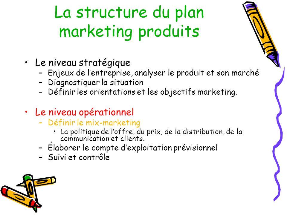 La structure du plan marketing produits Le niveau stratégique –Enjeux de lentreprise, analyser le produit et son marché –Diagnostiquer la situation –D