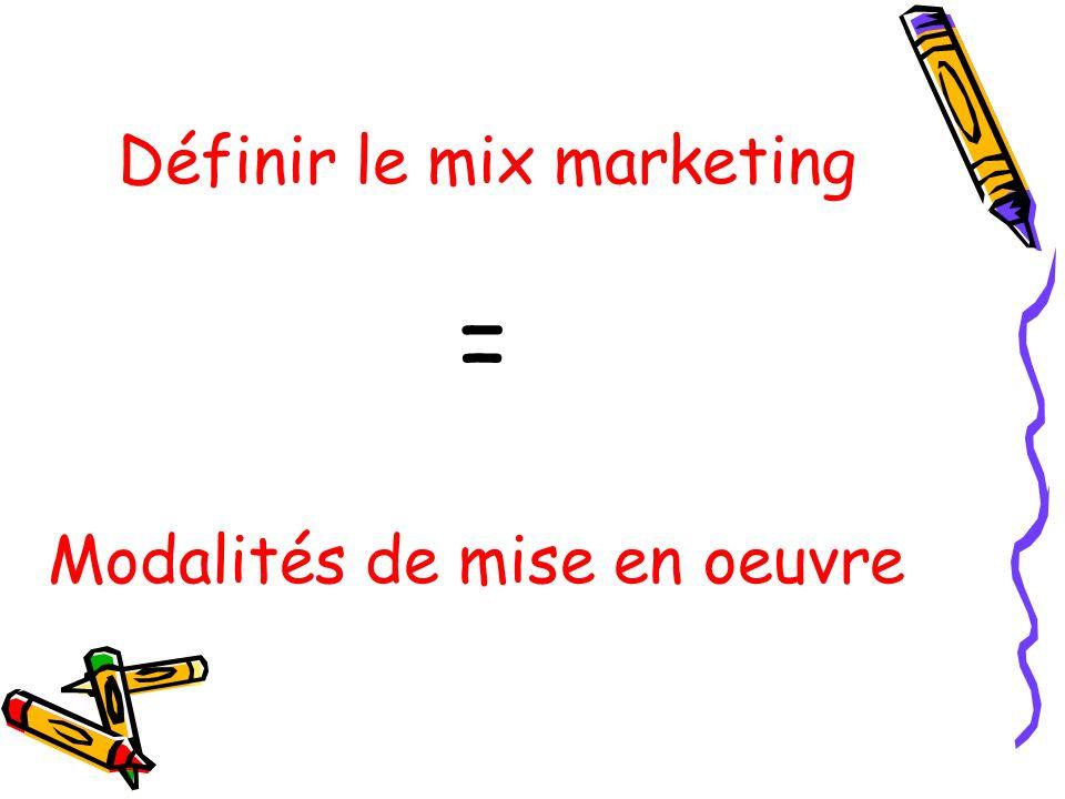 Définir le mix marketing = Modalités de mise en oeuvre