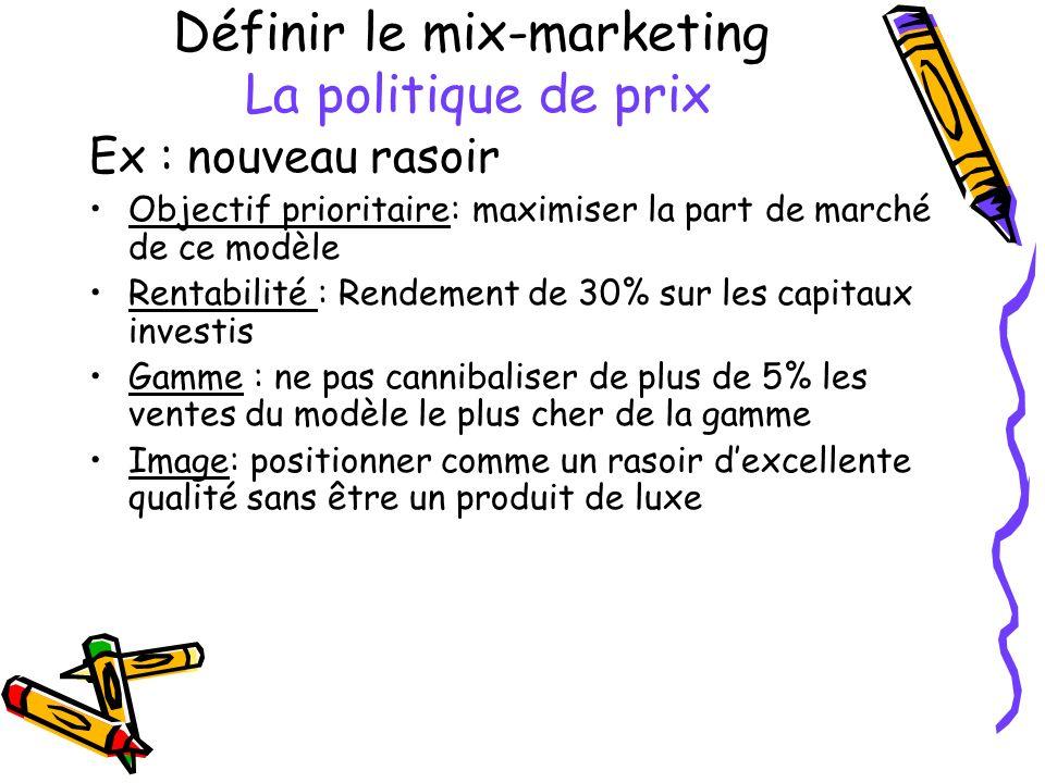 Définir le mix-marketing La politique de prix Ex : nouveau rasoir Objectif prioritaire: maximiser la part de marché de ce modèle Rentabilité : Rendeme