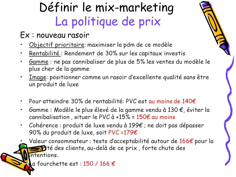 Définir le mix-marketing La politique de prix Ex : nouveau rasoir Objectif prioritaire: maximiser la pdm de ce modèle Rentabilité : Rendement de 30% s