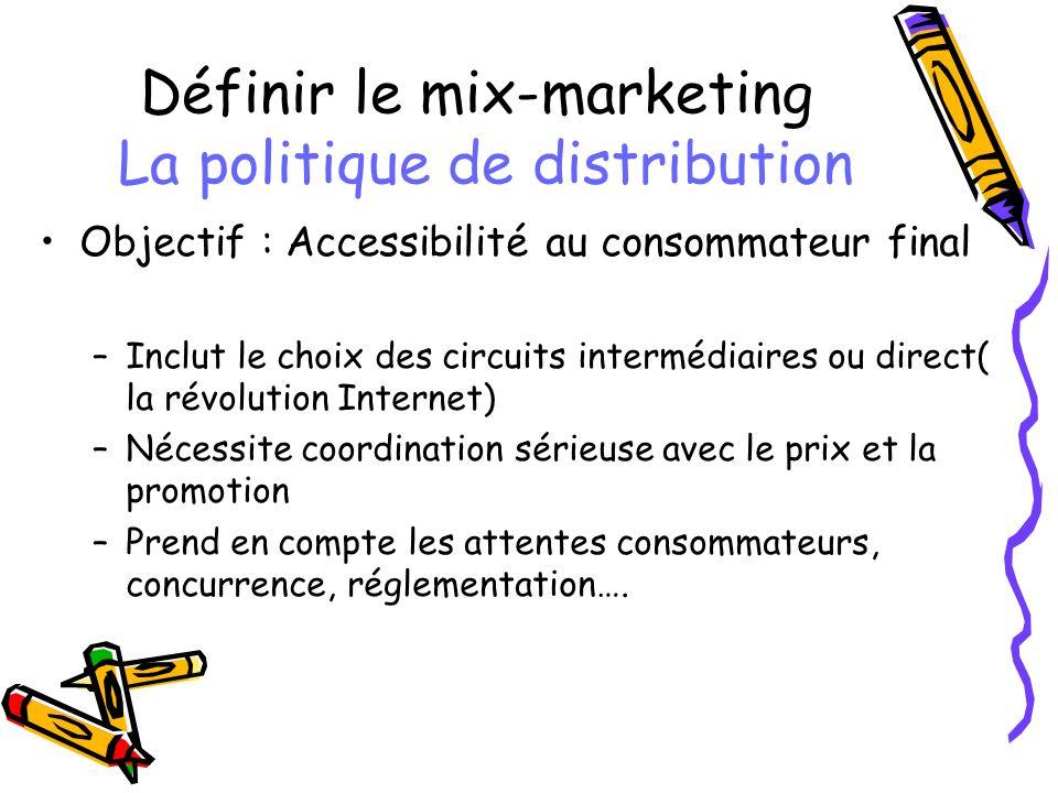 Définir le mix-marketing La politique de distribution Objectif : Accessibilité au consommateur final –Inclut le choix des circuits intermédiaires ou d