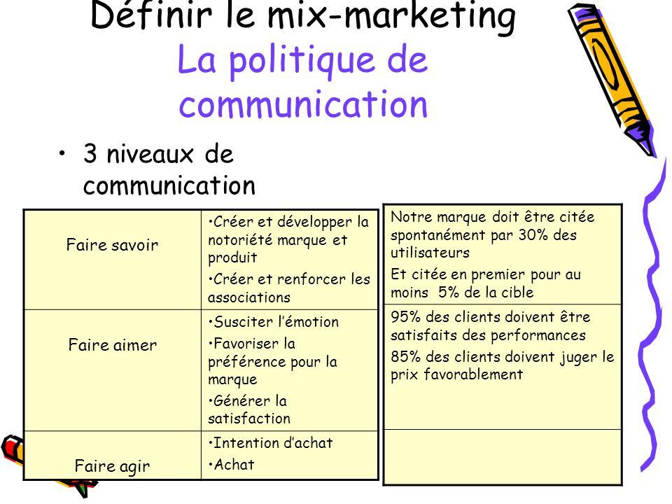Définir le mix-marketing La politique de communication 3 niveaux de communication Faire savoir Créer et développer la notoriété marque et produit Crée