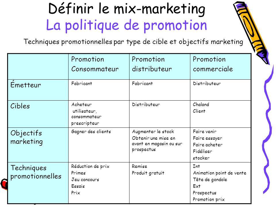 Définir le mix-marketing La politique de promotion Techniques promotionnelles par type de cible et objectifs marketing Promotion Consommateur Promotio