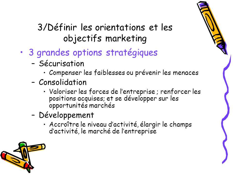 3/Définir les orientations et les objectifs marketing 3 grandes options stratégiques –Sécurisation Compenser les faiblesses ou prévenir les menaces –C