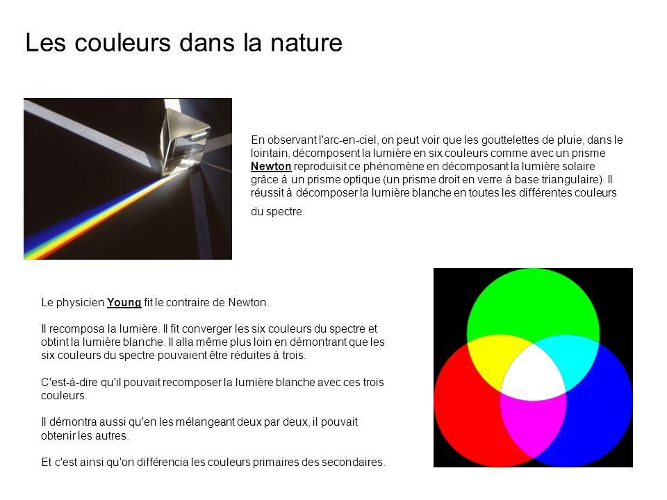 Les couleurs dans la nature En observant l arc-en-ciel, on peut voir que les gouttelettes de pluie, dans le lointain, décomposent la lumière en six couleurs comme avec un prisme Newton reproduisit ce phénomène en décomposant la lumière solaire grâce à un prisme optique (un prisme droit en verre à base triangulaire).
