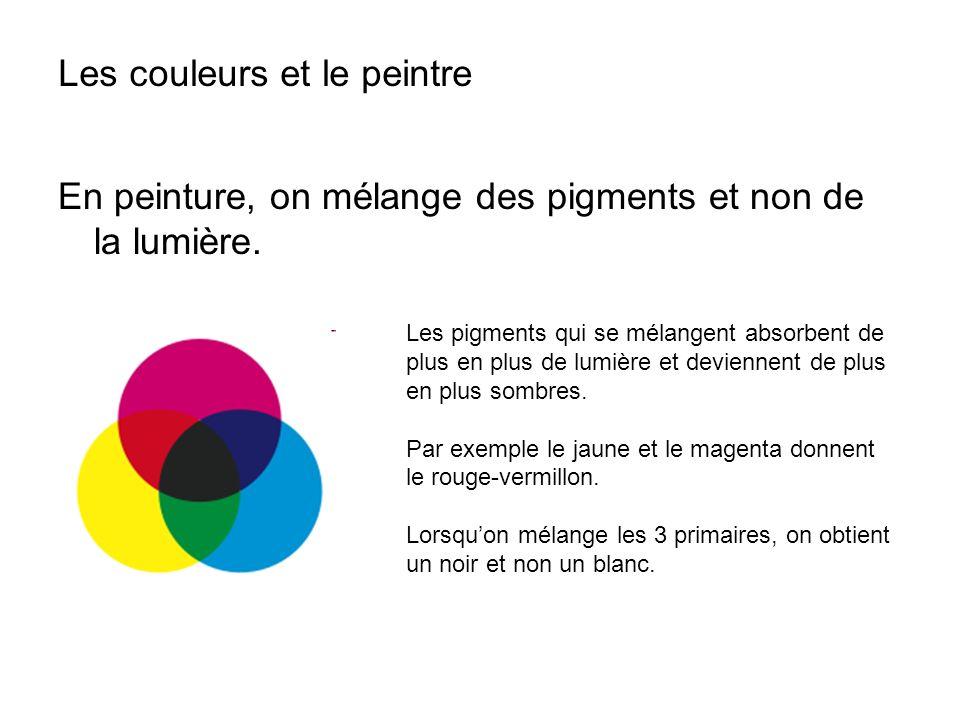 Les couleurs et le peintre En peinture, on mélange des pigments et non de la lumière.