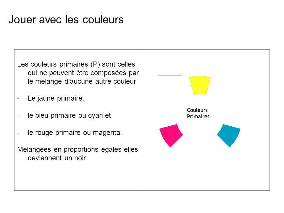 Jouer avec les couleurs Les couleurs primaires (P) sont celles qui ne peuvent être composées par le mélange daucune autre couleur -Le jaune primaire, -le bleu primaire ou cyan et -le rouge primaire ou magenta.
