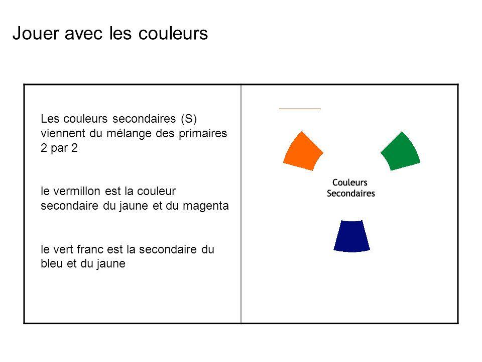 Jouer avec les couleurs Les couleurs secondaires (S) viennent du mélange des primaires 2 par 2 le vermillon est la couleur secondaire du jaune et du magenta le vert franc est la secondaire du bleu et du jaune