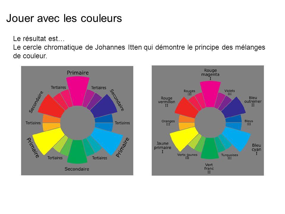Jouer avec les couleurs Le résultat est… Le cercle chromatique de Johannes Itten qui démontre le principe des mélanges de couleur.