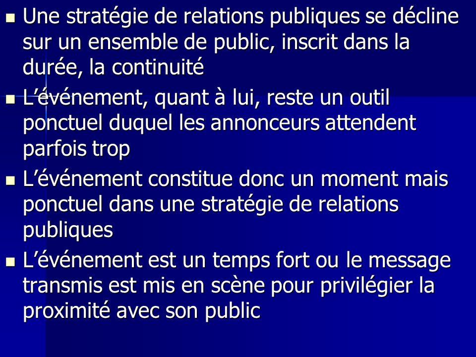 Une stratégie de relations publiques se décline sur un ensemble de public, inscrit dans la durée, la continuité Une stratégie de relations publiques s
