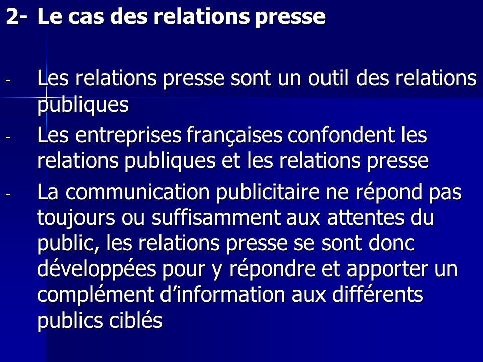 2-Le cas des relations presse - Les relations presse sont un outil des relations publiques - Les entreprises françaises confondent les relations publi