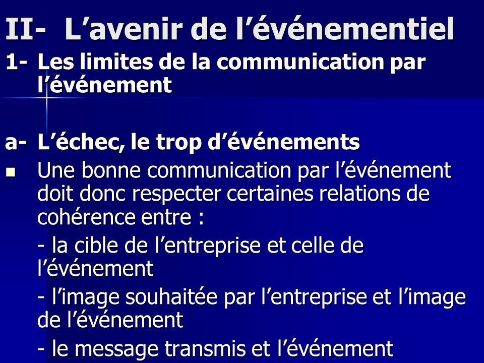 II-Lavenir de lévénementiel 1-Les limites de la communication par lévénement a-Léchec, le trop dévénements Une bonne communication par lévénement doit
