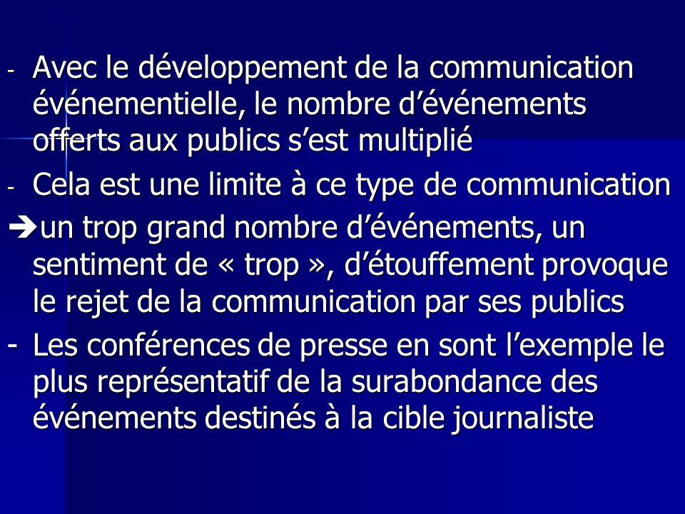 - Avec le développement de la communication événementielle, le nombre dévénements offerts aux publics sest multiplié - Cela est une limite à ce type d