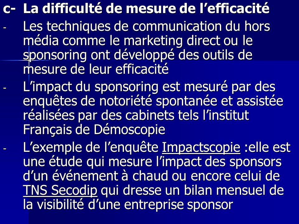 c-La difficulté de mesure de lefficacité - Les techniques de communication du hors média comme le marketing direct ou le sponsoring ont développé des