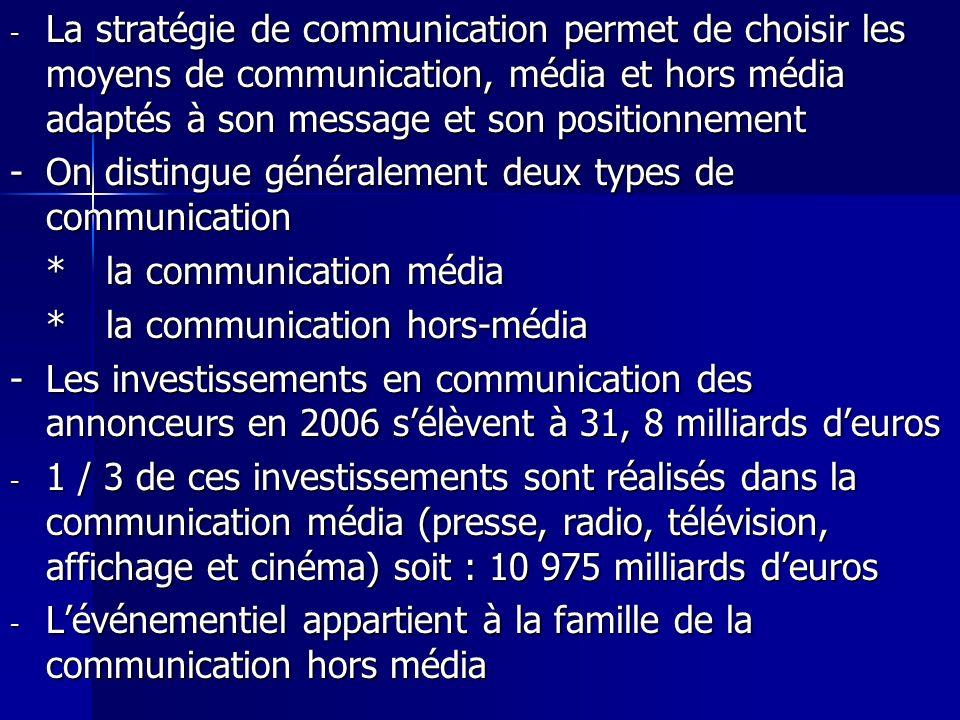 - La stratégie de communication permet de choisir les moyens de communication, média et hors média adaptés à son message et son positionnement -On dis