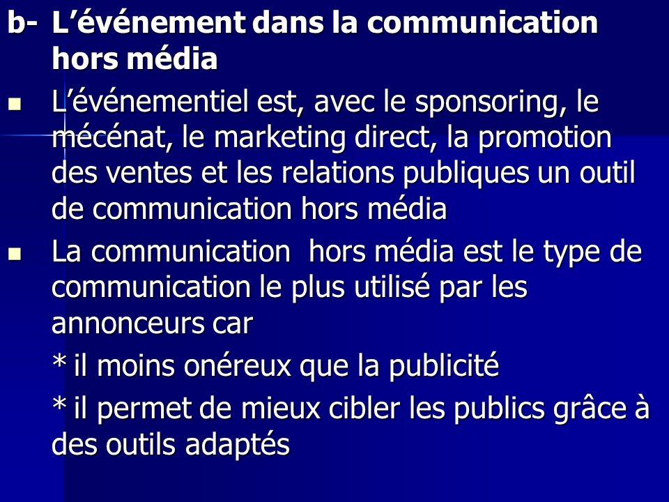 b-Lévénement dans la communication hors média Lévénementiel est, avec le sponsoring, le mécénat, le marketing direct, la promotion des ventes et les r