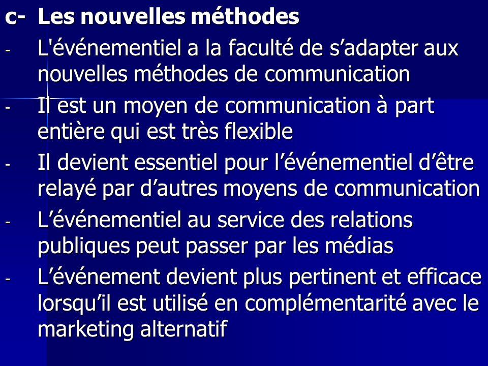 c-Les nouvelles méthodes - L'événementiel a la faculté de sadapter aux nouvelles méthodes de communication - Il est un moyen de communication à part e