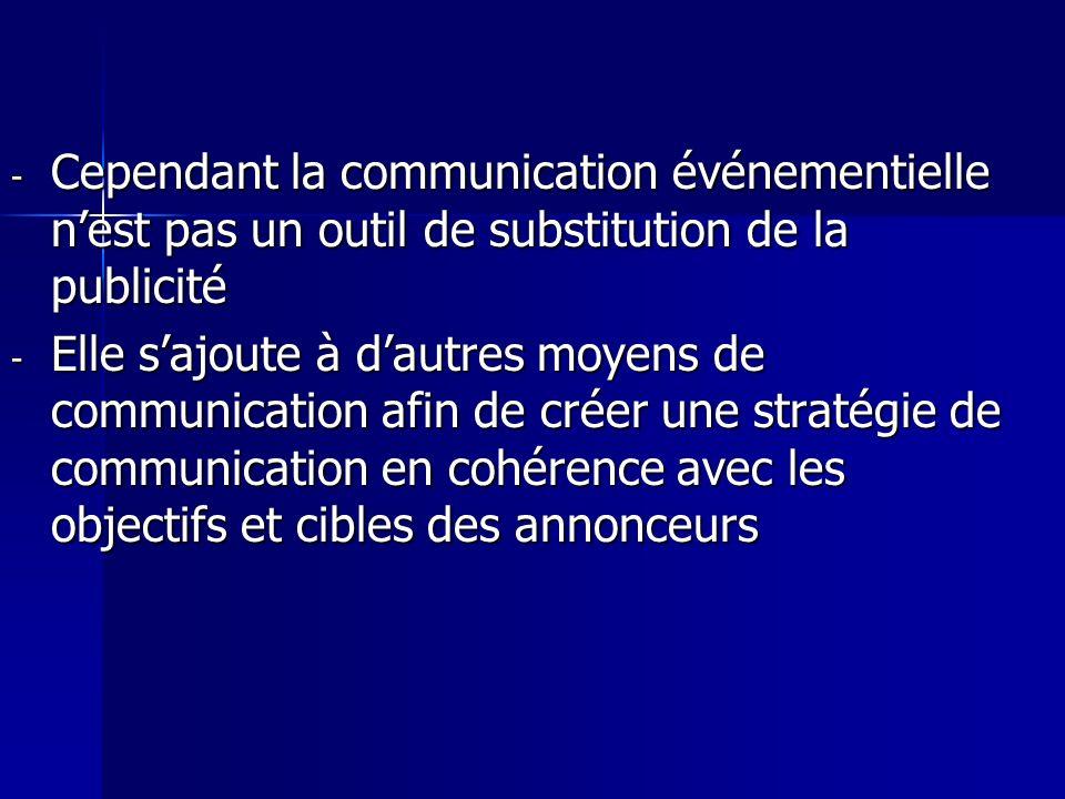 - Cependant la communication événementielle nest pas un outil de substitution de la publicité - Elle sajoute à dautres moyens de communication afin de