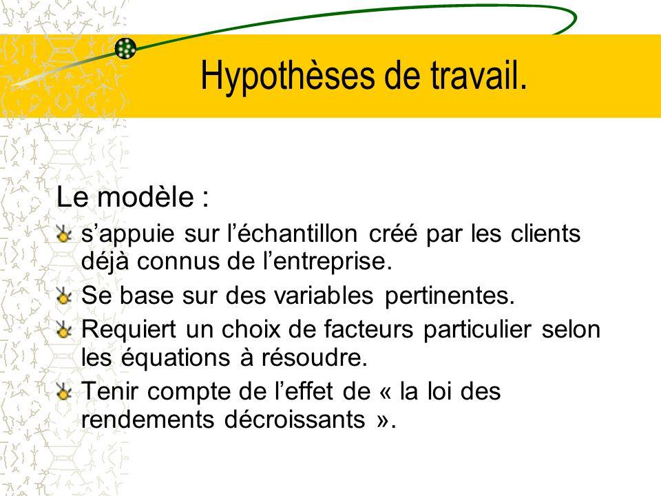 Hypothèses de travail. Le modèle : sappuie sur léchantillon créé par les clients déjà connus de lentreprise. Se base sur des variables pertinentes. Re