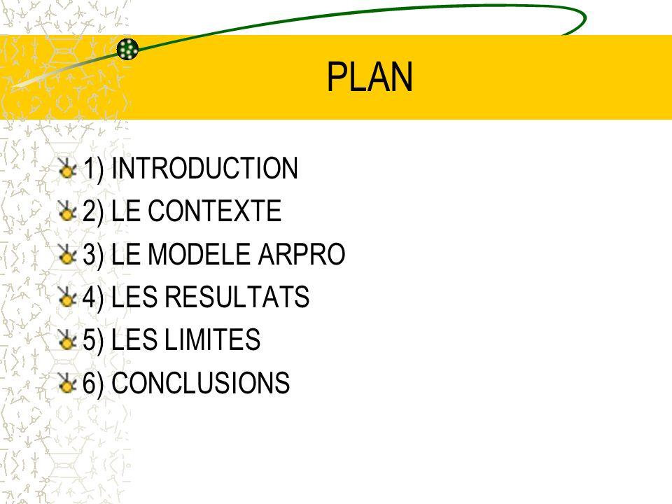 PLAN 1) INTRODUCTION 2) LE CONTEXTE 3) LE MODELE ARPRO 4) LES RESULTATS 5) LES LIMITES 6) CONCLUSIONS