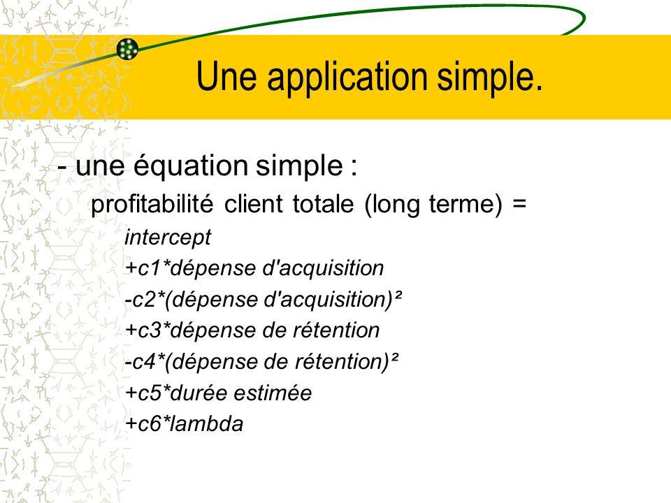 Une application simple. - une équation simple : profitabilité client totale (long terme) = intercept +c1*dépense d'acquisition -c2*(dépense d'acquisit