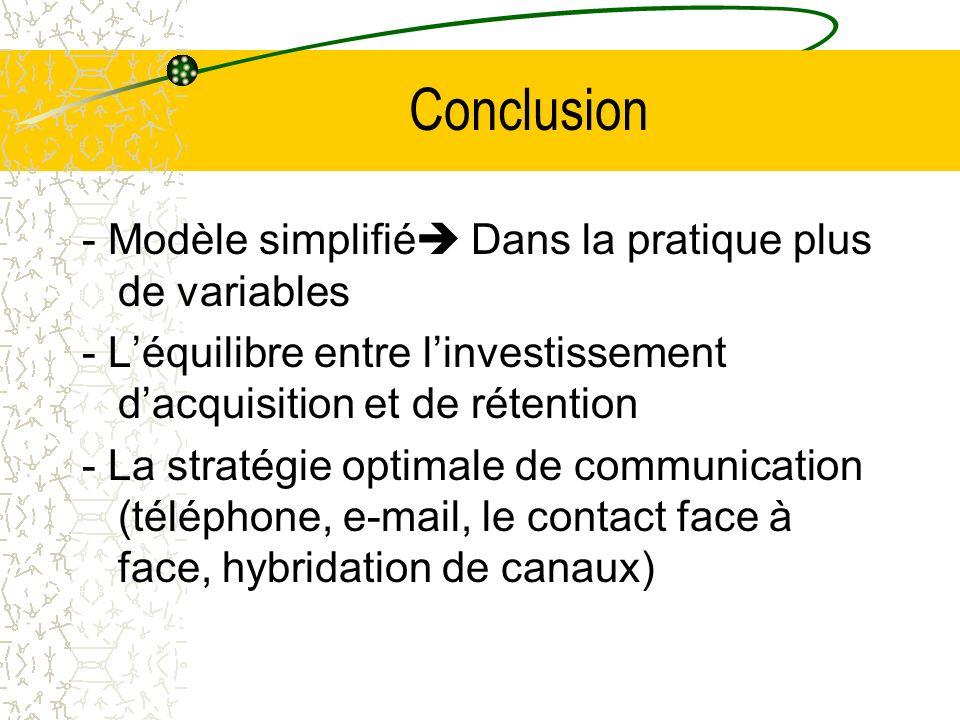Conclusion - Modèle simplifié Dans la pratique plus de variables - Léquilibre entre linvestissement dacquisition et de rétention - La stratégie optimale de communication (téléphone, e-mail, le contact face à face, hybridation de canaux)