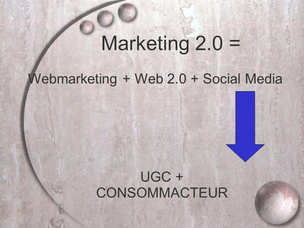 UGC + CONSOMMACTEUR Marketing 2.0 = Webmarketing + Web 2.0 + Social Media