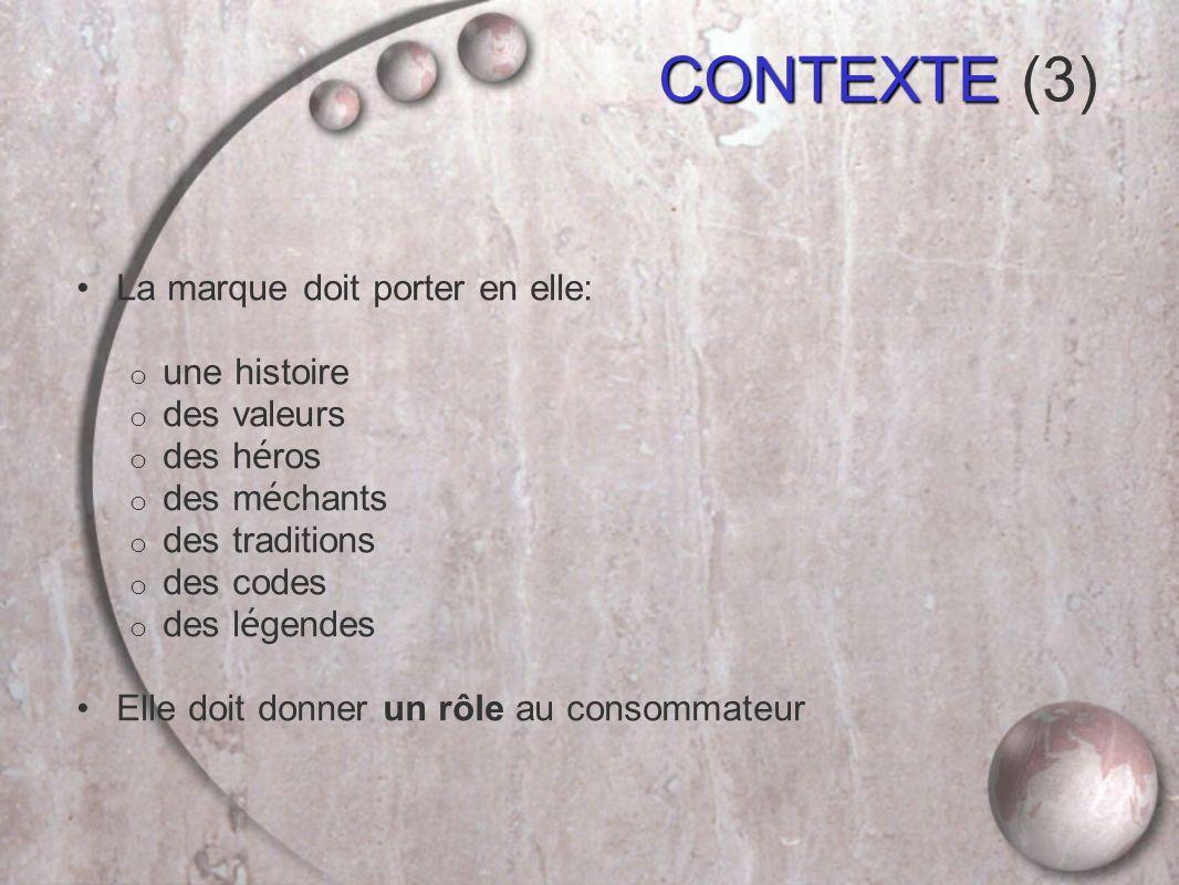 La marque doit porter en elle: o une histoire o des valeurs o des h é ros o des m é chants o des traditions o des codes o des l é gendes Elle doit donner un rôle au consommateur CONTEXTE CONTEXTE (3)
