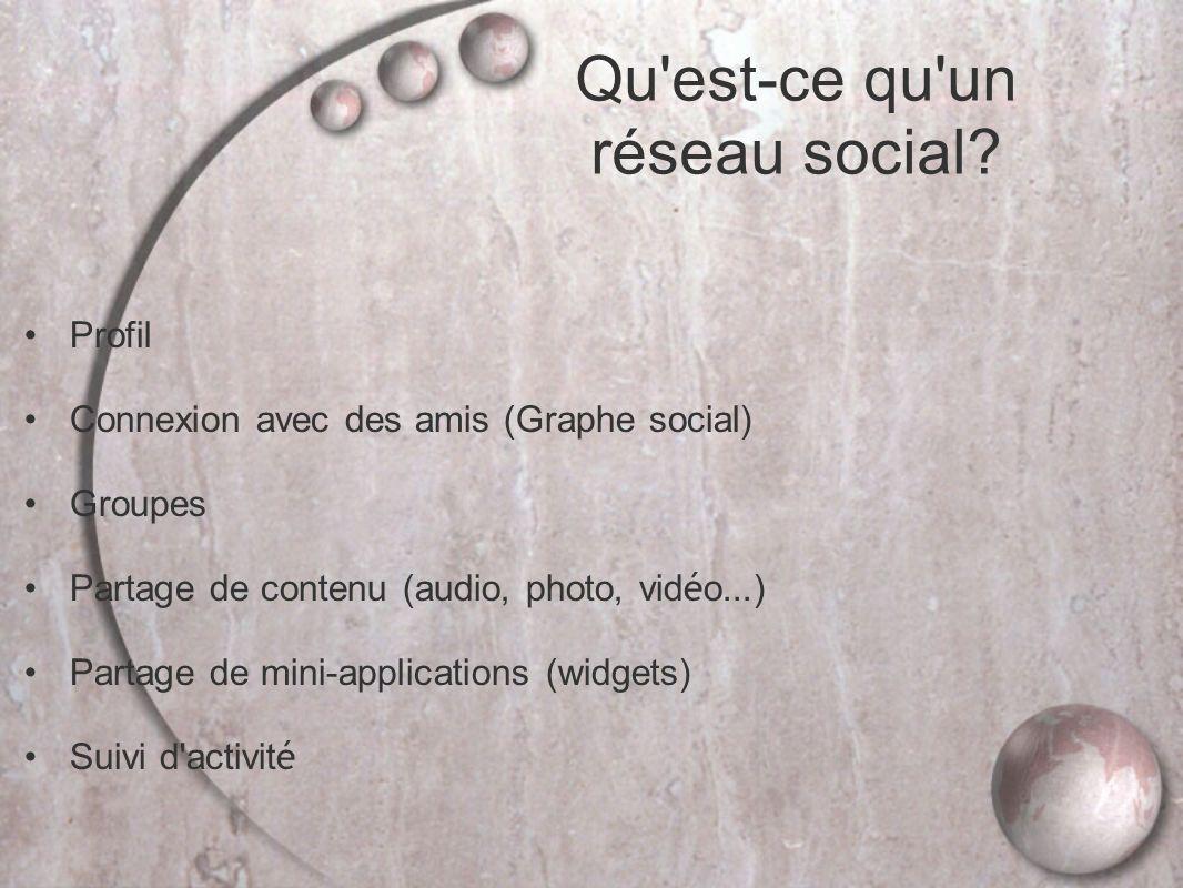 Profil Connexion avec des amis (Graphe social) Groupes Partage de contenu (audio, photo, vid é o...) Partage de mini-applications (widgets) Suivi d activit é Qu est-ce qu un réseau social?