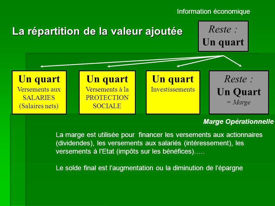 Information économique Et alors .Que se passerait-il si : De Renault SA .