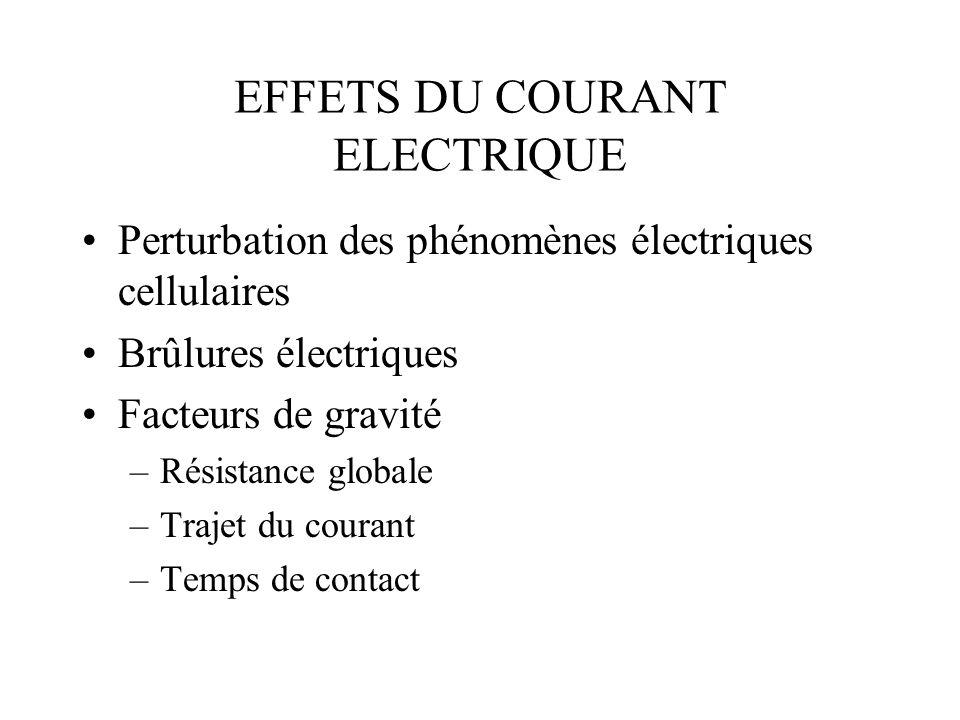 EFFETS DU COURANT ELECTRIQUE Perturbation des phénomènes électriques cellulaires Brûlures électriques Facteurs de gravité –Résistance globale –Trajet du courant –Temps de contact