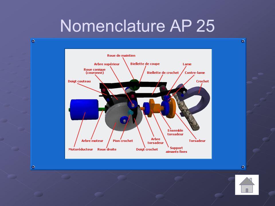 Nomenclature AP 25