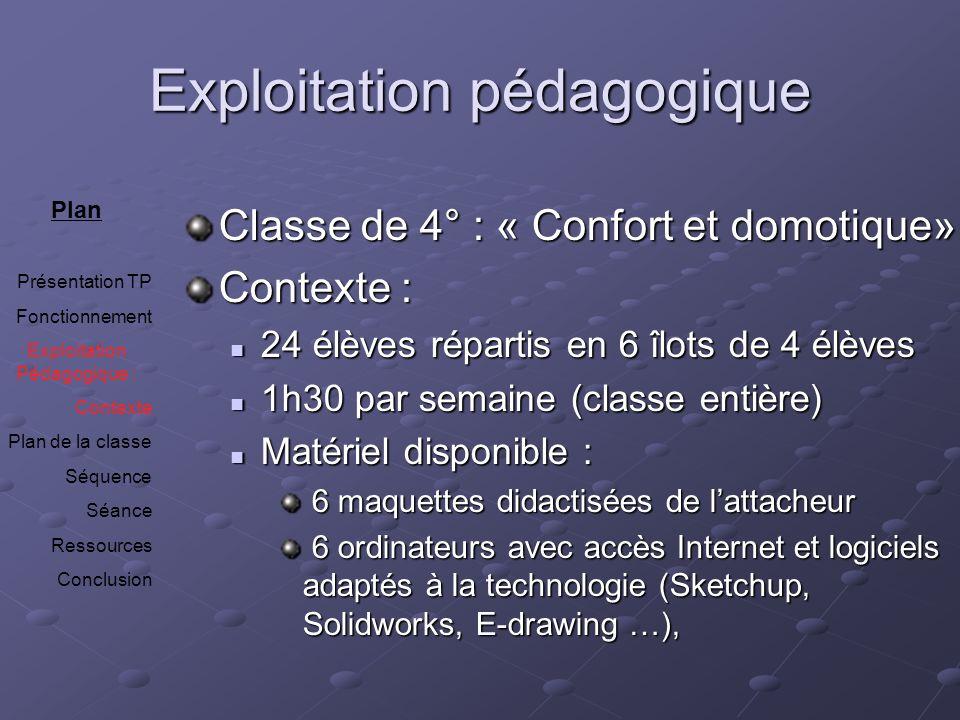 Plan de la classe Plan Présentation TP Fonctionnement Exploitation Pédagogique : Contexte Plan de la classe Séquence Séance Ressources Conclusion