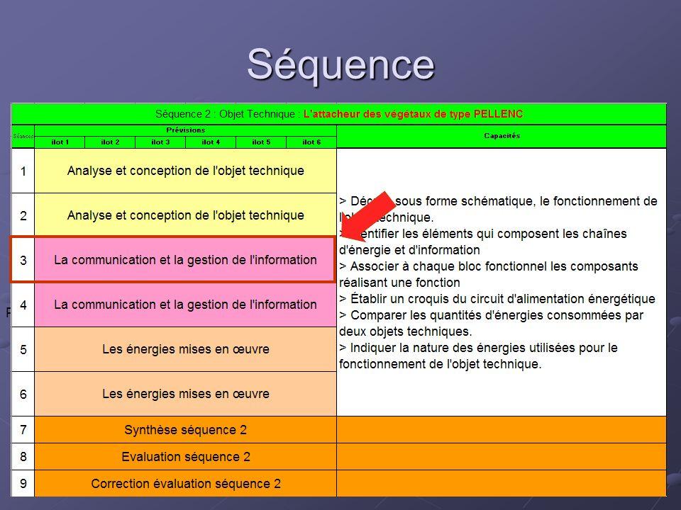 Séquence Plan Présentation TP Fonctionnement Exploitation Pédagogique : Contexte Plan de la classe Séquence Séance Ressources Conclusion