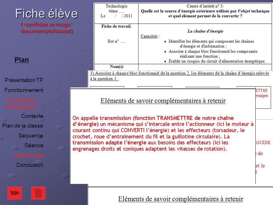 Fiche élève (+synthèse en rouge : document professeur) Plan Présentation TP Fonctionnement Exploitation Pédagogique : Contexte Plan de la classe Séque