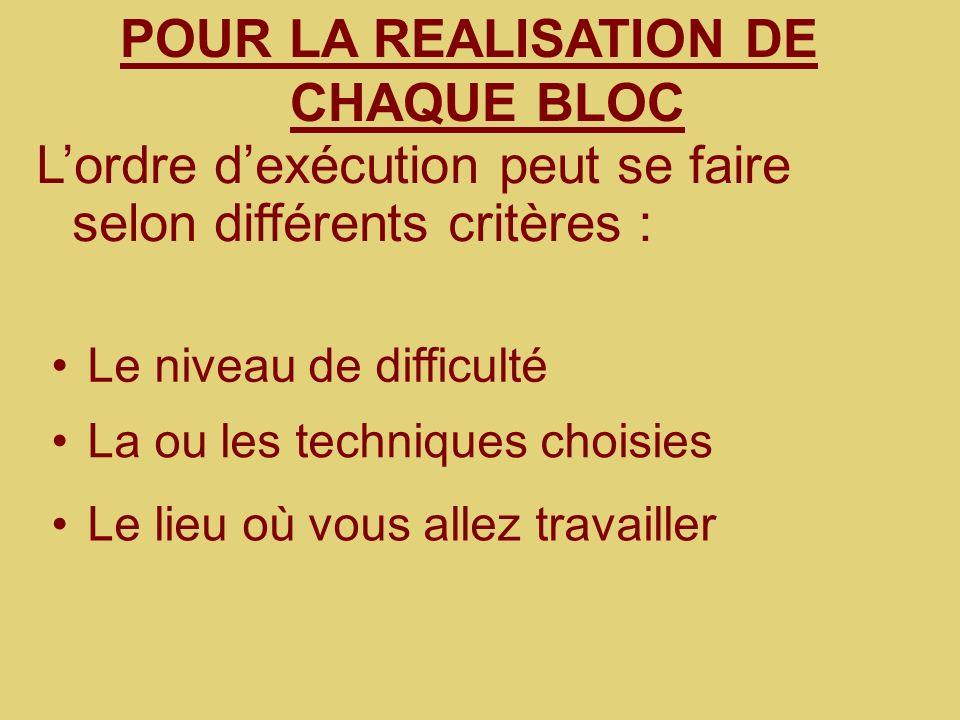 La ou les techniques choisies Le niveau de difficulté POUR LA REALISATION DE CHAQUE BLOC Lordre dexécution peut se faire selon différents critères : L