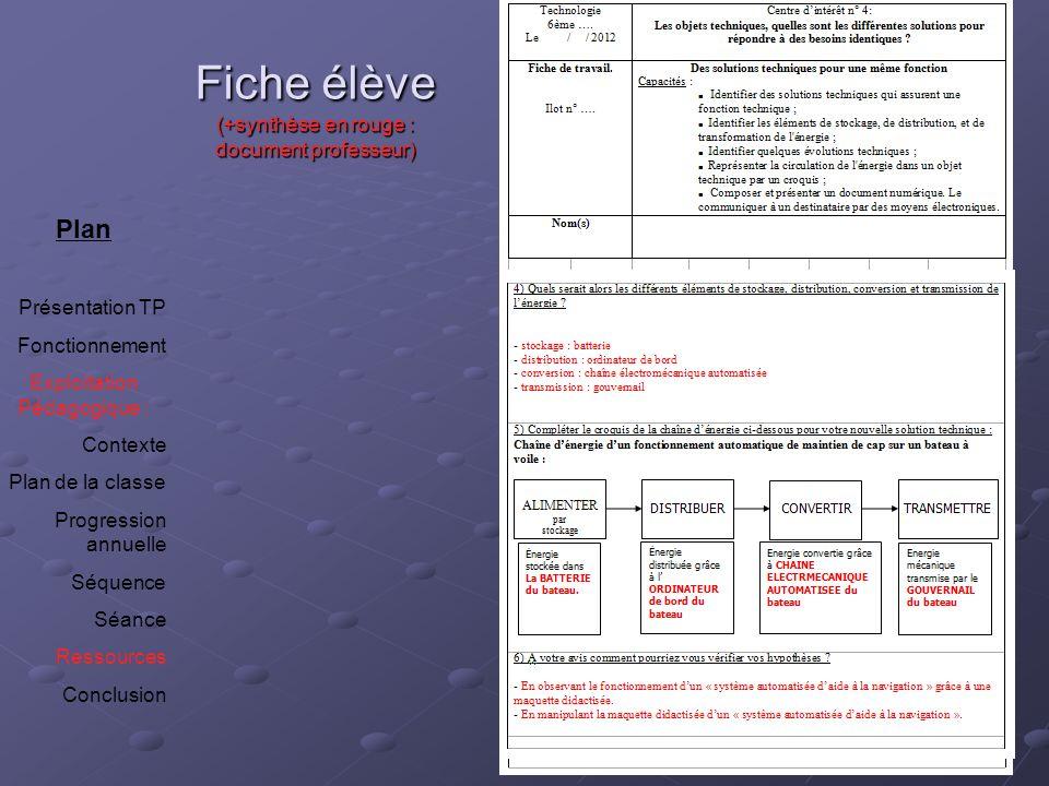 Fiche élève (+synthèse en rouge : document professeur) Plan Présentation TP Fonctionnement Exploitation Pédagogique : Contexte Plan de la classe Progr