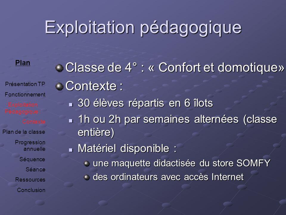Exploitation pédagogique Classe de 4° : « Confort et domotique» Contexte : 30 élèves répartis en 6 îlots 30 élèves répartis en 6 îlots 1h ou 2h par se