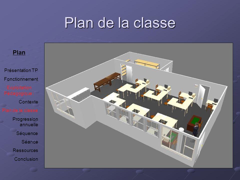 Plan de la classe Plan Présentation TP Fonctionnement Exploitation Pédagogique : Contexte Plan de la classe Progression annuelle Séquence Séance Resso