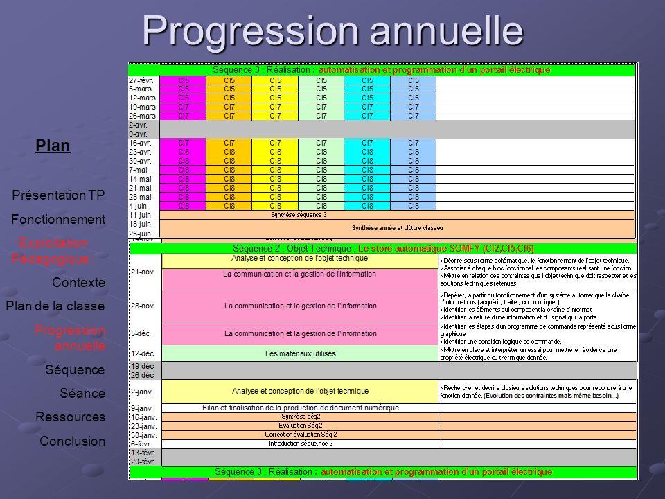 Progression annuelle Plan Présentation TP Fonctionnement Exploitation Pédagogique : Contexte Plan de la classe Progression annuelle Séquence Séance Re
