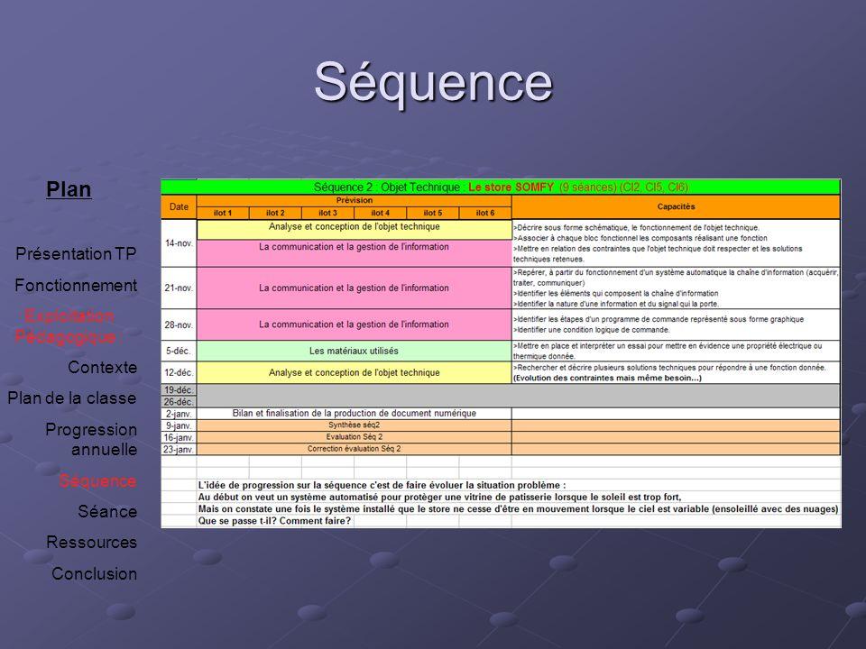 Séquence Plan Présentation TP Fonctionnement Exploitation Pédagogique : Contexte Plan de la classe Progression annuelle Séquence Séance Ressources Con