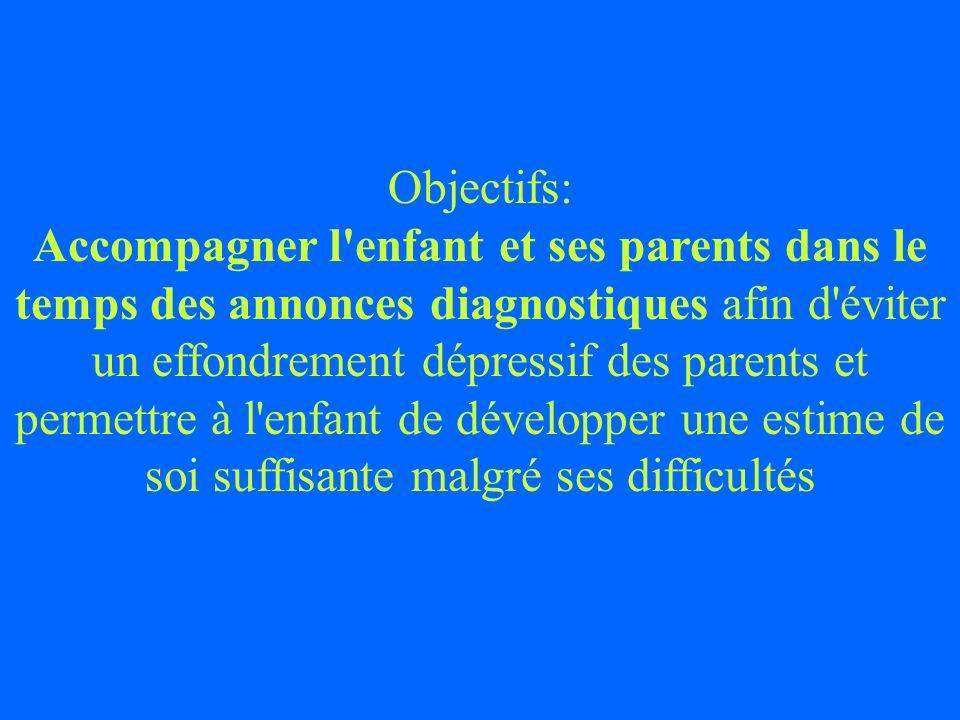 Objectifs: Accompagner l'enfant et ses parents dans le temps des annonces diagnostiques afin d'éviter un effondrement dépressif des parents et permett