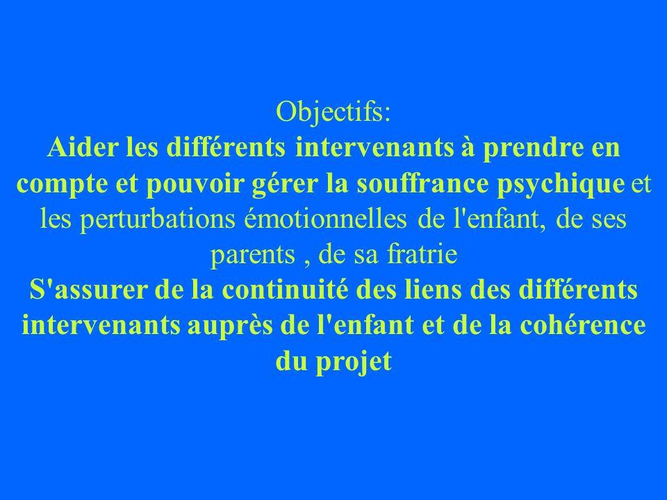 Objectifs: Aider les différents intervenants à prendre en compte et pouvoir gérer la souffrance psychique et les perturbations émotionnelles de l'enfa
