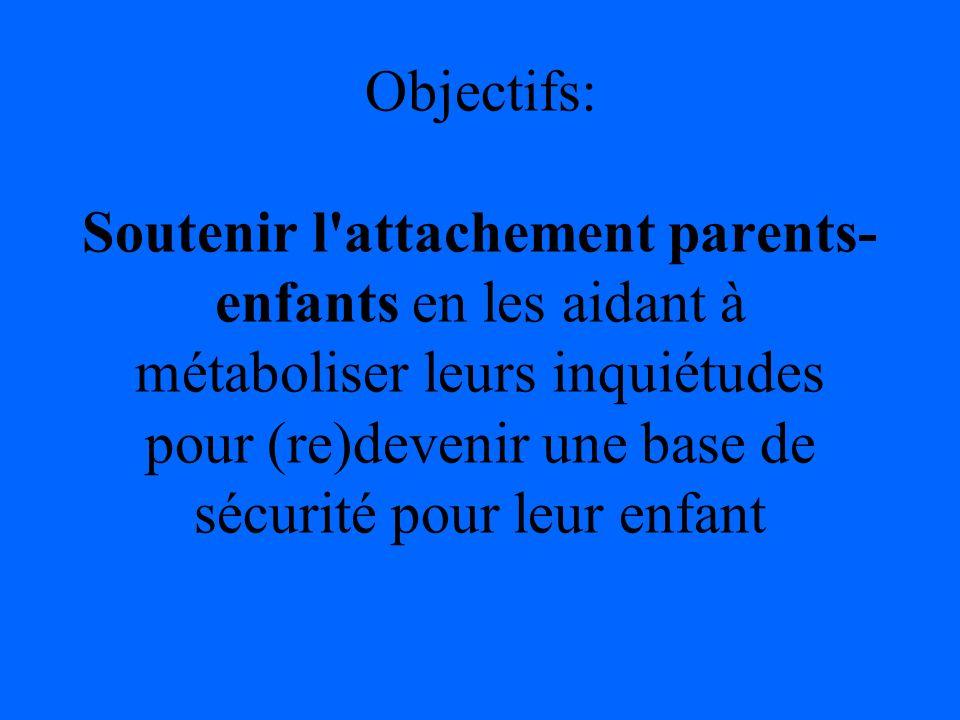 Objectifs: Soutenir l'attachement parents- enfants en les aidant à métaboliser leurs inquiétudes pour (re)devenir une base de sécurité pour leur enfan