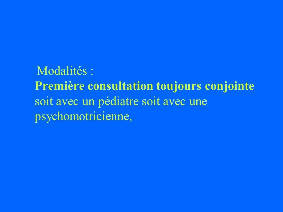 Modalités : Première consultation toujours conjointe soit avec un pédiatre soit avec une psychomotricienne,