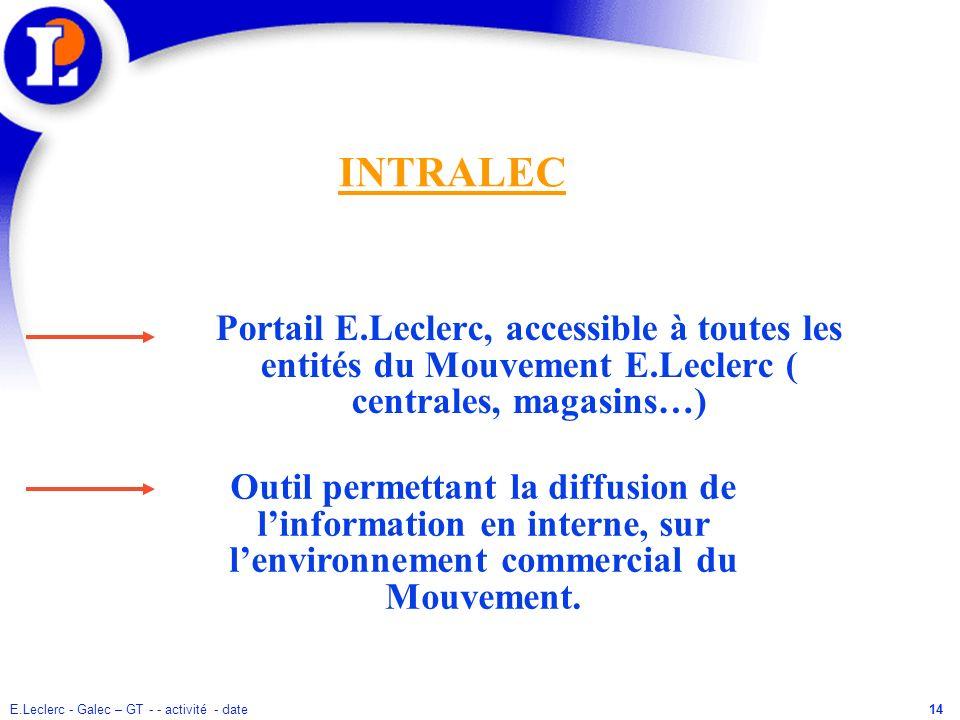 E.Leclerc - Galec – GT - - activité - date14 Portail E.Leclerc, accessible à toutes les entités du Mouvement E.Leclerc ( centrales, magasins…) INTRALE